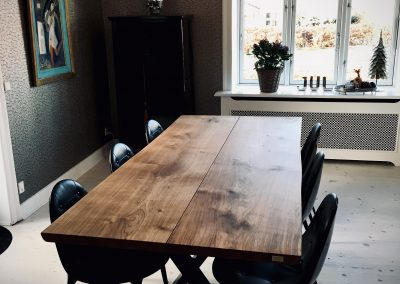 plank table mm done 11